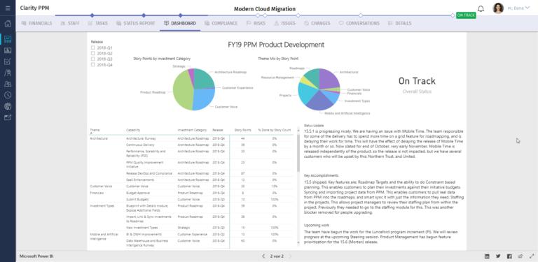 Clarity PPM: Dashboard für Ihre Produktentwicklung